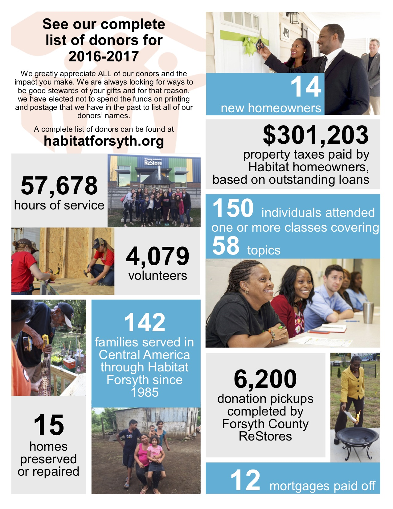 FY2017-Impact-Report-and-Newsletter 3