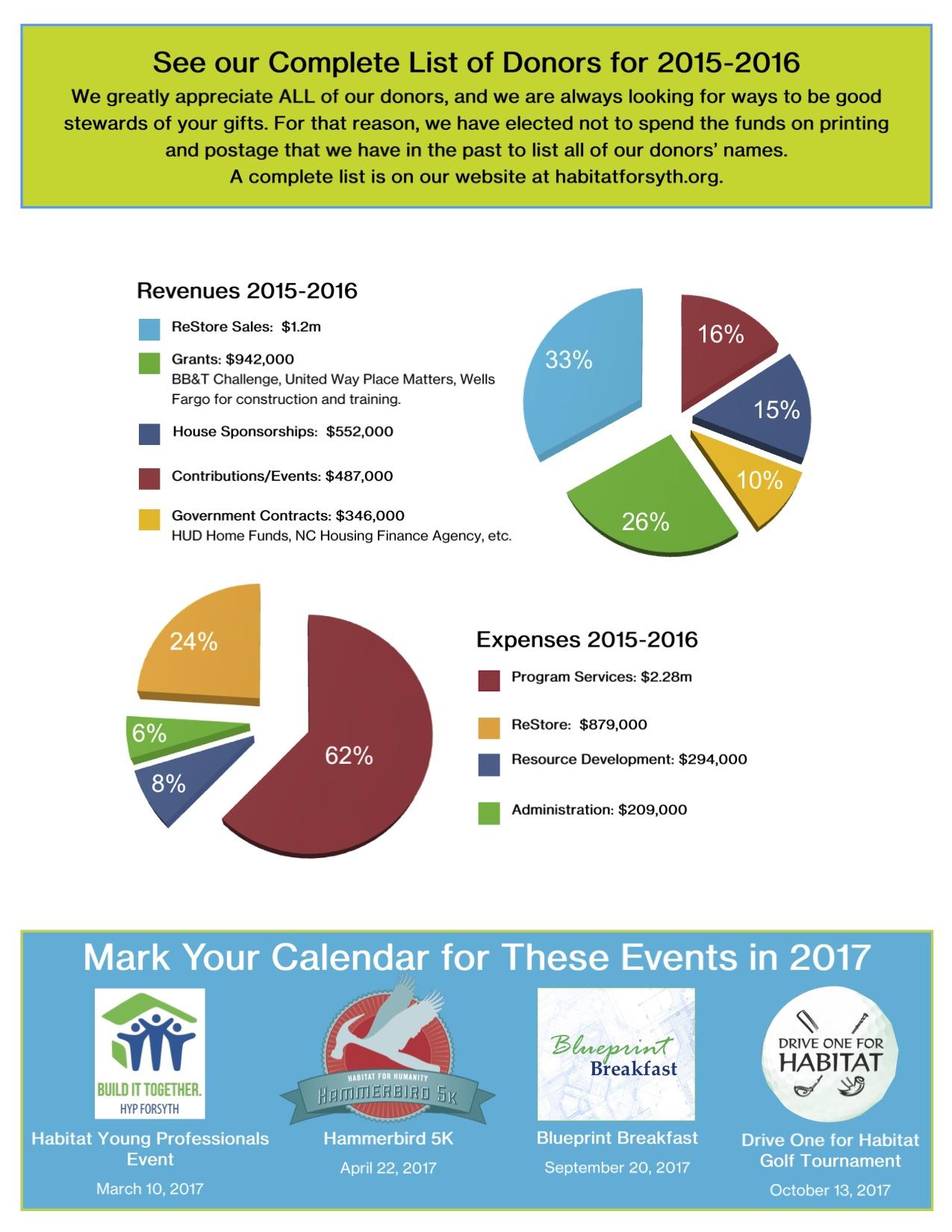2015-2016 annual report 3
